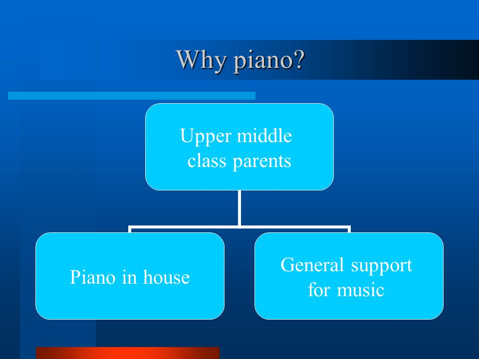 Why piano Upper middle class parents Piano in house General support for music