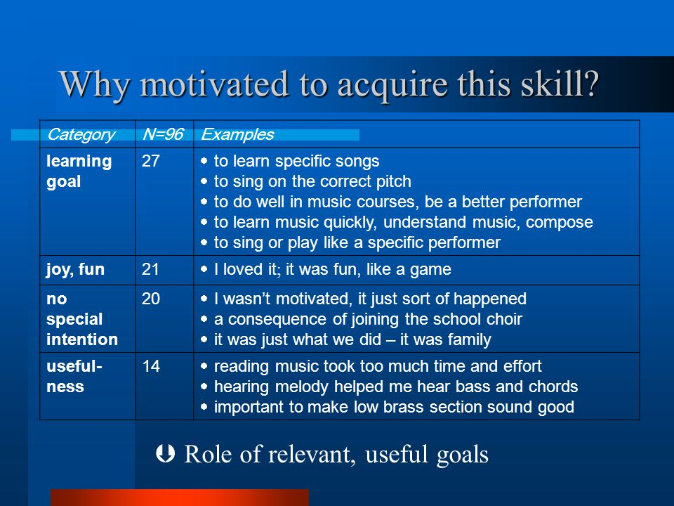 Why motivated to acquire this skill.