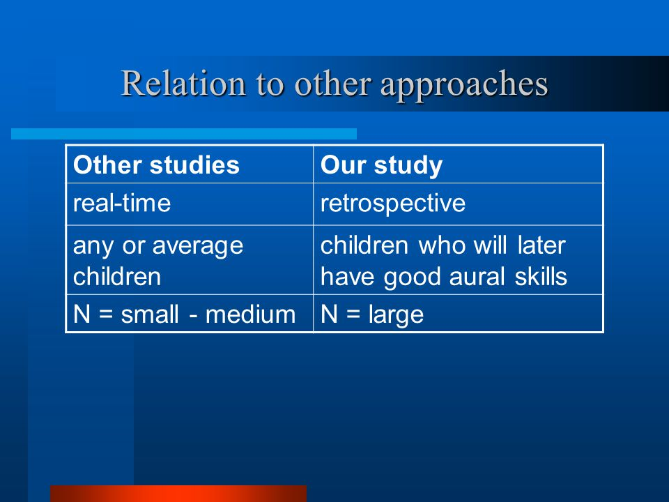 Relation to other approaches Other studiesOur study real-timeretrospective any or average children children who will later have good aural skills N = small - mediumN = large