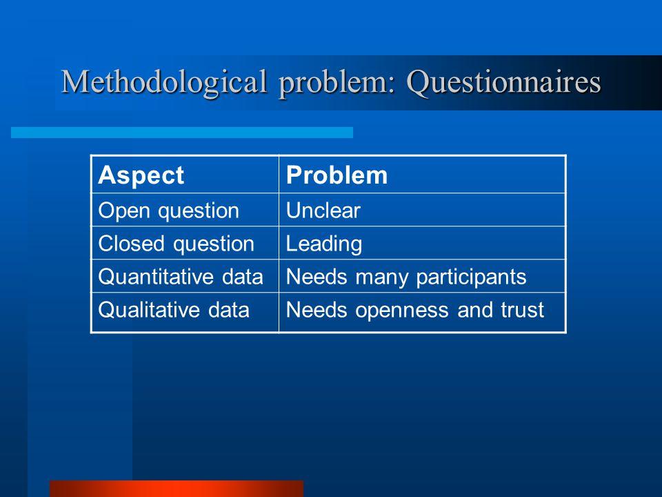 Methodological problem: Questionnaires AspectProblem Open questionUnclear Closed questionLeading Quantitative dataNeeds many participants Qualitative