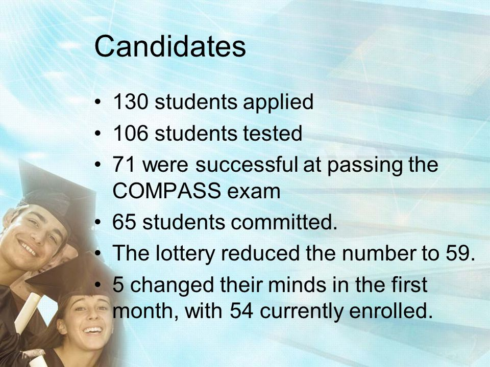 Candidates 130 students applied 106 students tested 71 were successful at passing the COMPASS exam 65 students committed.