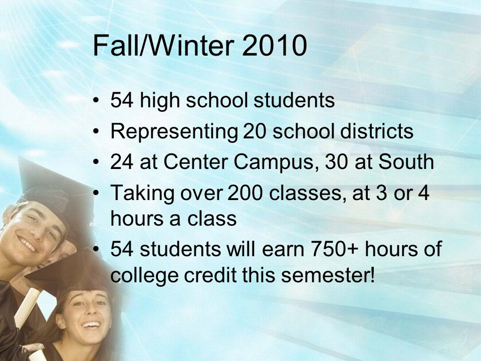 Fall/Winter 2010 54 high school students Representing 20 school districts 24 at Center Campus, 30 at South Taking over 200 classes, at 3 or 4 hours a class 54 students will earn 750+ hours of college credit this semester!