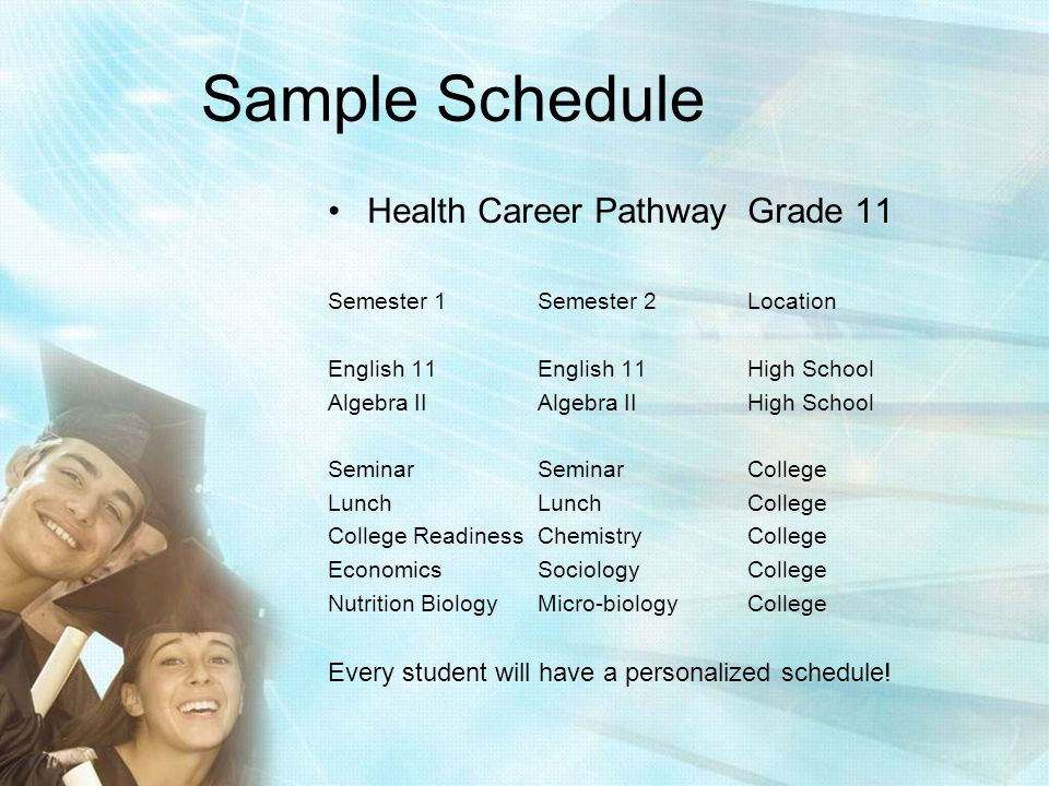Sample Schedule Health Career PathwayGrade 11 Semester 1Semester 2Location English 11English 11High School Algebra IIAlgebra IIHigh School SeminarSeminarCollege LunchLunchCollege College ReadinessChemistryCollege EconomicsSociologyCollege Nutrition BiologyMicro-biologyCollege Every student will have a personalized schedule!