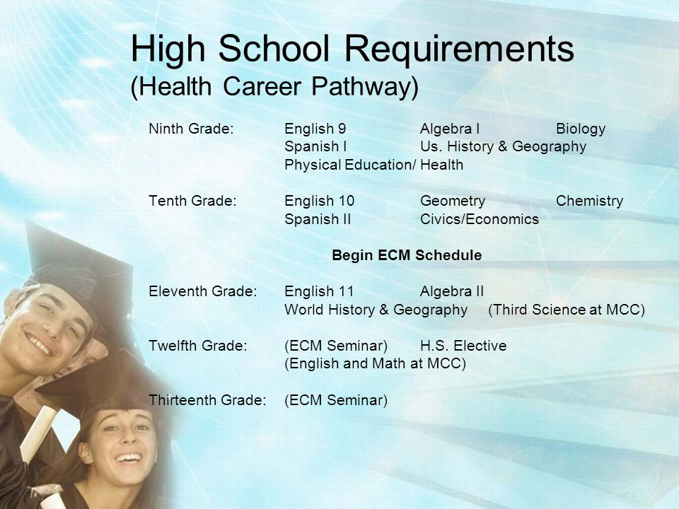 High School Requirements (Health Career Pathway) Ninth Grade:English 9 Algebra I Biology Spanish I Us.