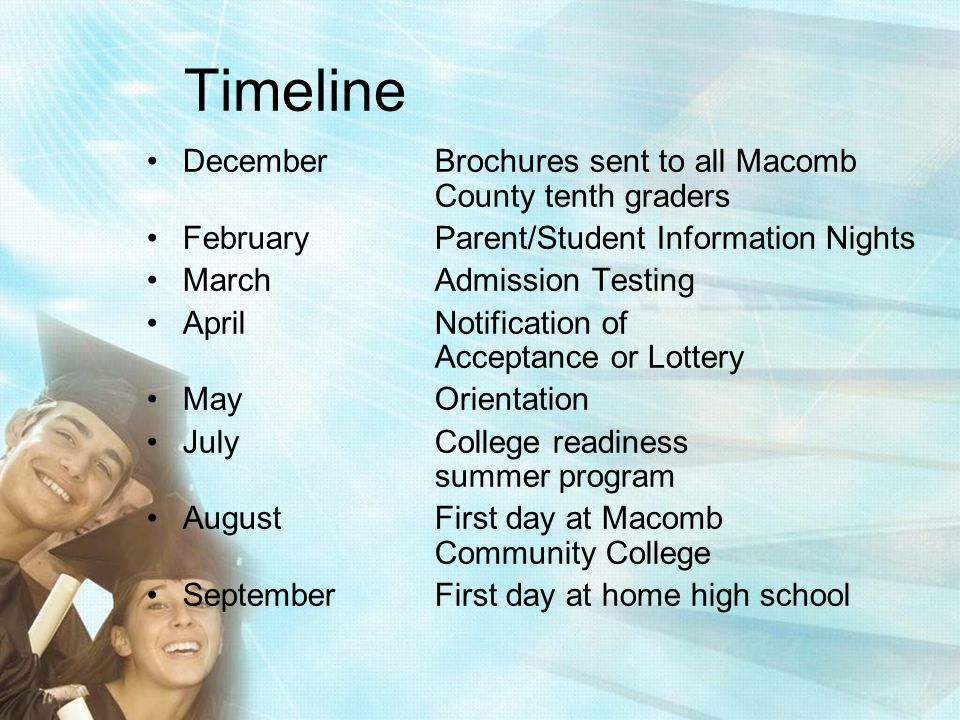 Timeline December Brochures sent to all Macomb County tenth graders FebruaryParent/Student Information Nights MarchAdmission Testing AprilNotification of Acceptance or Lottery MayOrientation JulyCollege readiness summer program AugustFirst day at Macomb Community College SeptemberFirst day at home high school