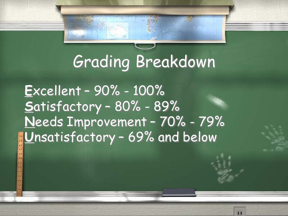 Grading Breakdown Excellent – 90% - 100% Satisfactory – 80% - 89% Needs Improvement – 70% - 79% Unsatisfactory – 69% and below Excellent – 90% - 100% Satisfactory – 80% - 89% Needs Improvement – 70% - 79% Unsatisfactory – 69% and below