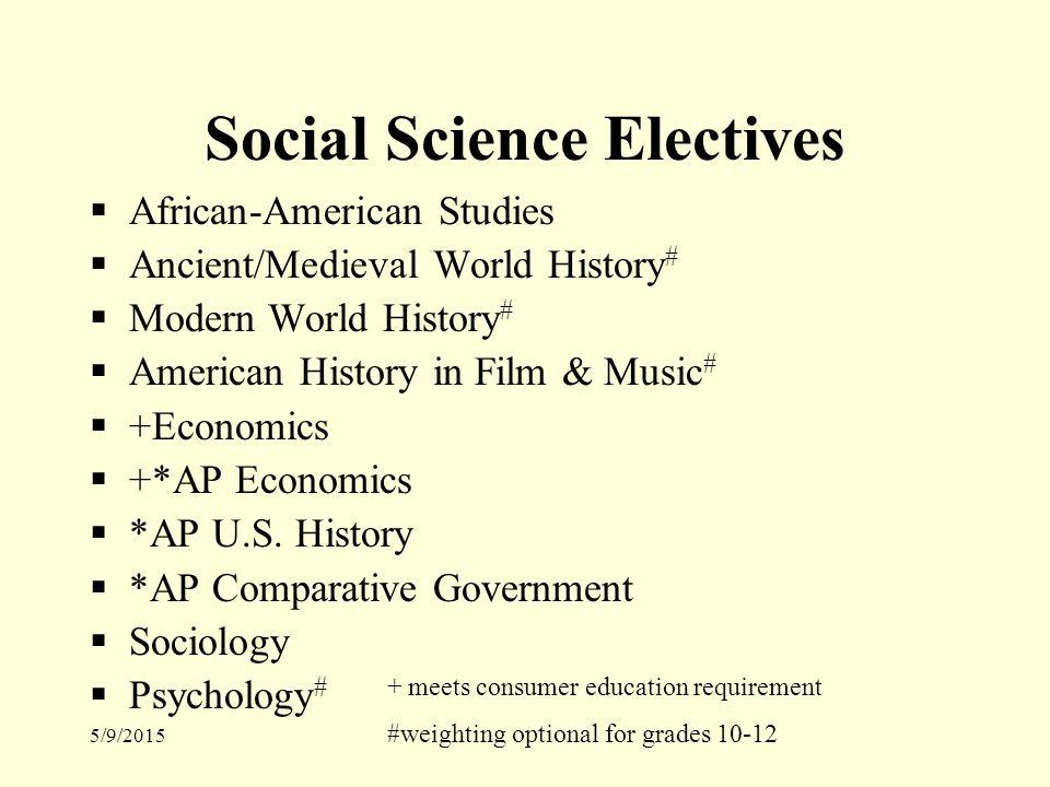 5/9/2015 Social Science Electives  African-American Studies  Ancient/Medieval World History #  Modern World History #  American History in Film & Music #  +Economics  +*AP Economics  *AP U.S.