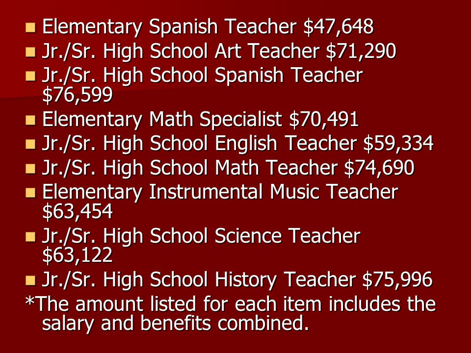 Elementary Spanish Teacher $47,648 Elementary Spanish Teacher $47,648 Jr./Sr.