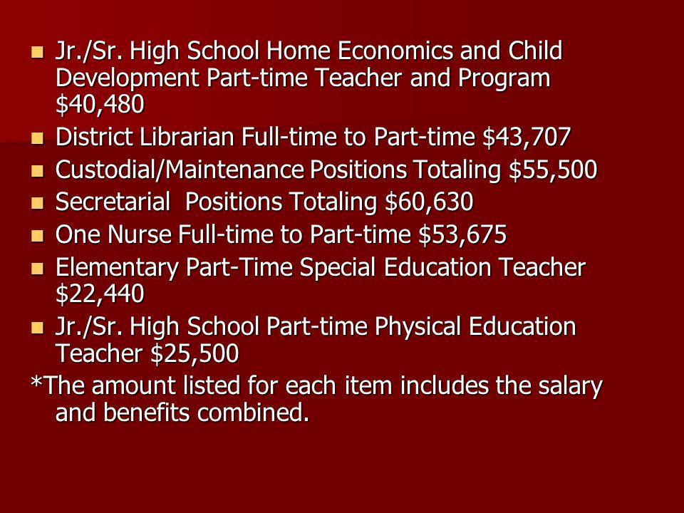 Jr./Sr. High School Home Economics and Child Development Part-time Teacher and Program $40,480 Jr./Sr. High School Home Economics and Child Developmen
