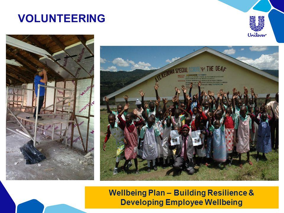 VOLUNTEERING Wellbeing Plan – Building Resilience & Developing Employee Wellbeing