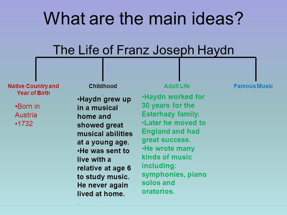 What are the main ideas.The Life of Franz Joseph Haydn Native Country and Year of Birth Childhood.