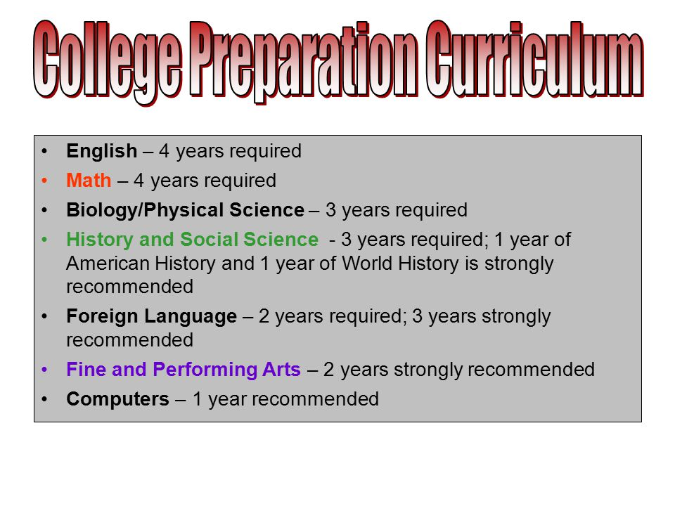 English – 4 years required Math – 4 years required Biology/Physical Science – 3 years required History and Social Science - 3 years required; 1 year of American History and 1 year of World History is strongly recommended Foreign Language – 2 years required; 3 years strongly recommended Fine and Performing Arts – 2 years strongly recommended Computers – 1 year recommended