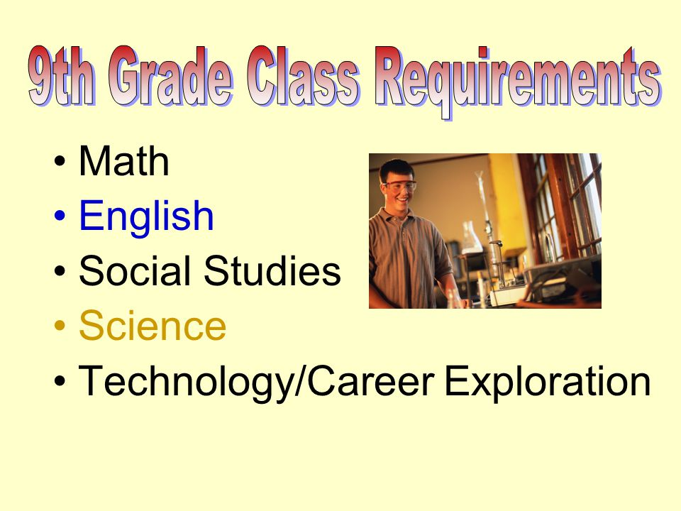 Math English Social Studies Science Technology/Career Exploration