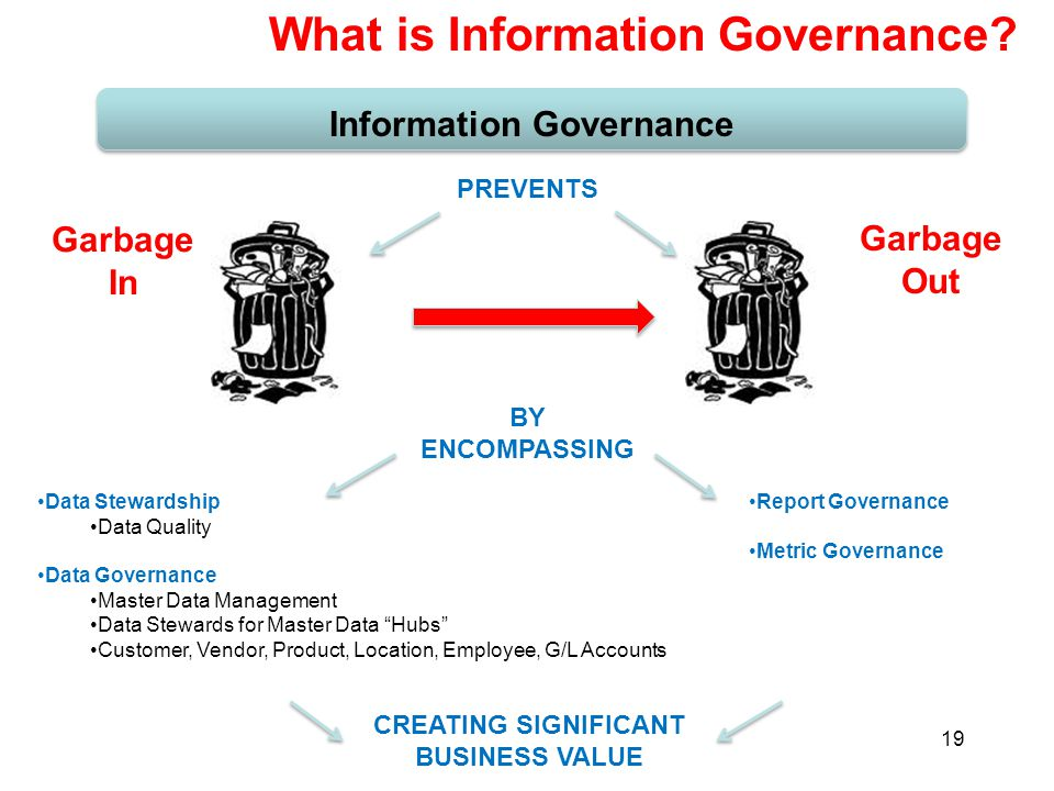 What is Information Governance? Information Governance Data Stewardship Data Quality Data Governance Master Data Management Data Stewards for Master D