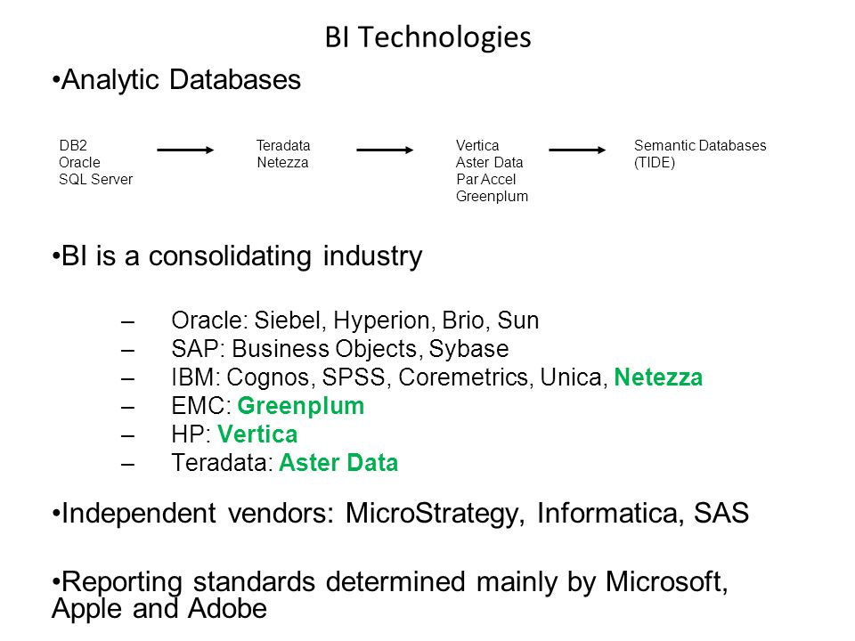 BI Technologies Analytic Databases BI is a consolidating industry –Oracle: Siebel, Hyperion, Brio, Sun –SAP: Business Objects, Sybase –IBM: Cognos, SP