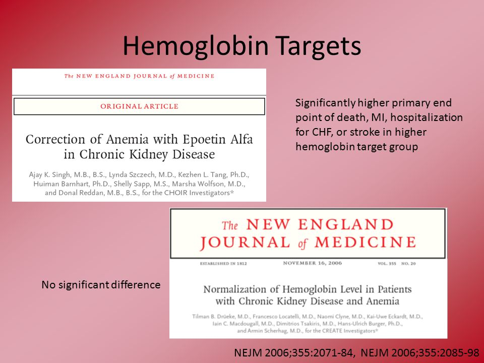 Hemoglobin Targets Significantly higher primary end point of death, MI, hospitalization for CHF, or stroke in higher hemoglobin target group No significant difference NEJM 2006;355:2071-84, NEJM 2006;355:2085-98
