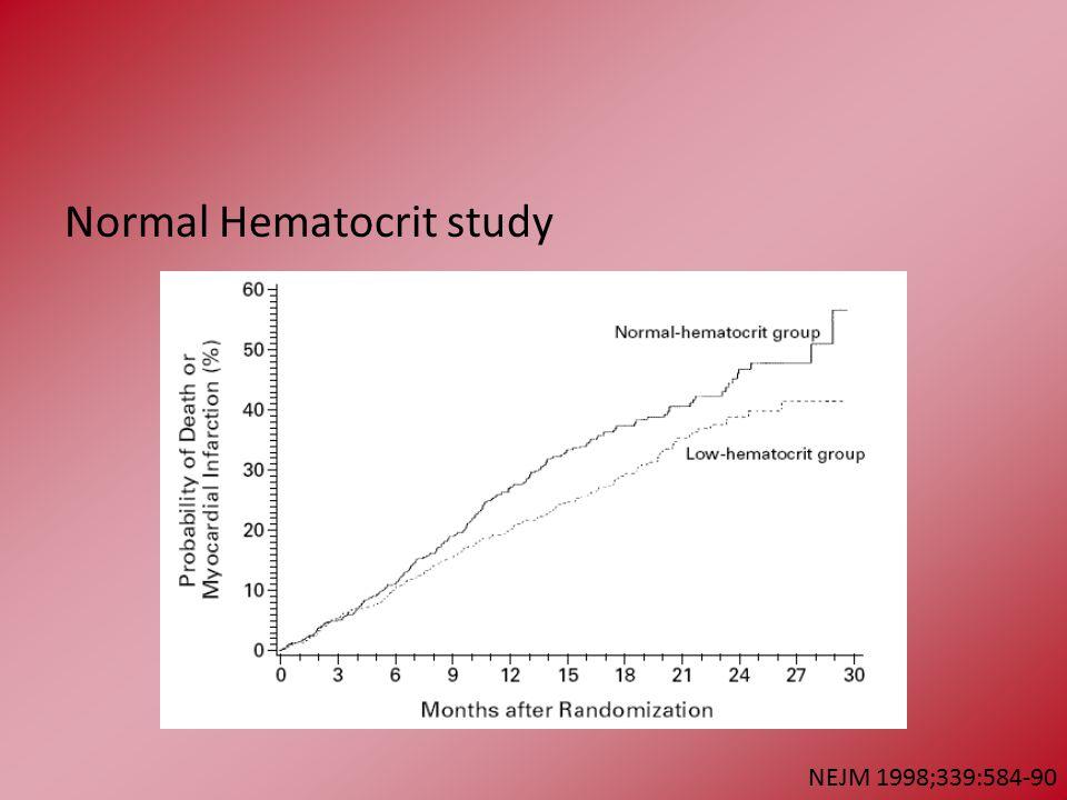 Normal Hematocrit study NEJM 1998;339:584-90