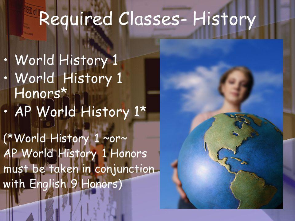 Required Classes- Math Pre-Algebra (non-college prep) Algebra 1 Geometry Geo/ Trig Honors