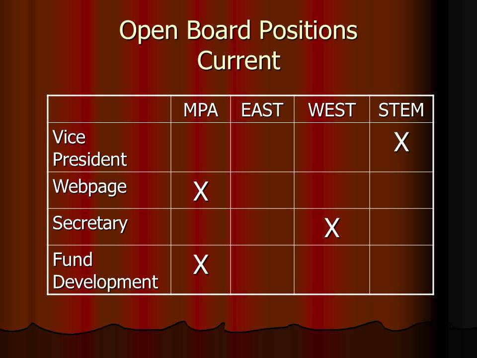 Open Board Positions Current MPAEASTWESTSTEM Vice President X WebpageX SecretaryX Fund Development X