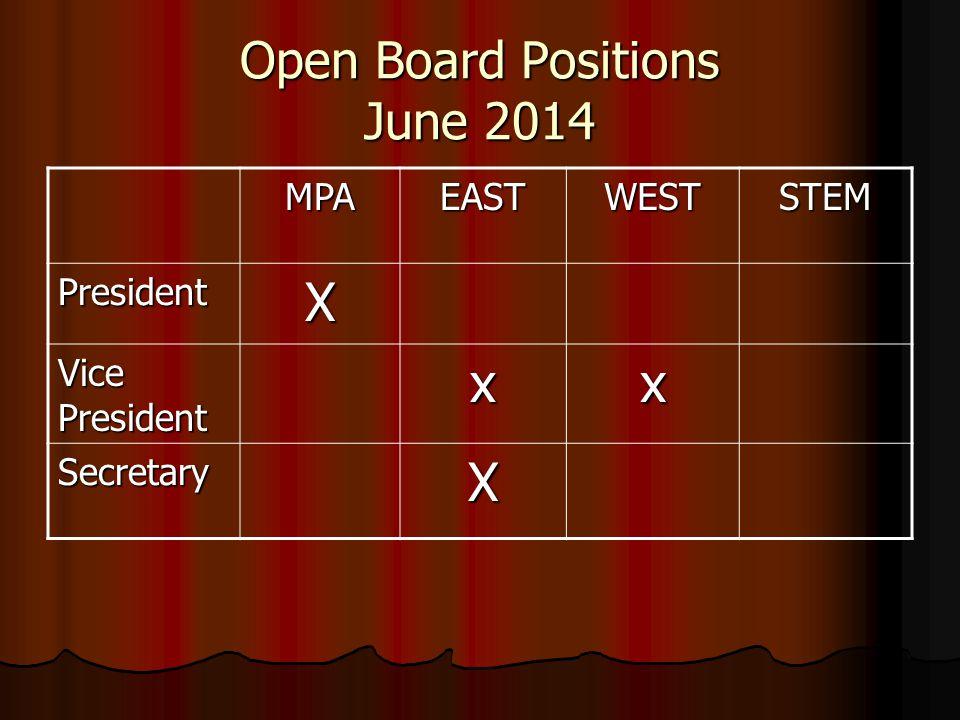 Open Board Positions June 2014 MPAEASTWESTSTEM PresidentX Vice President xx SecretaryX