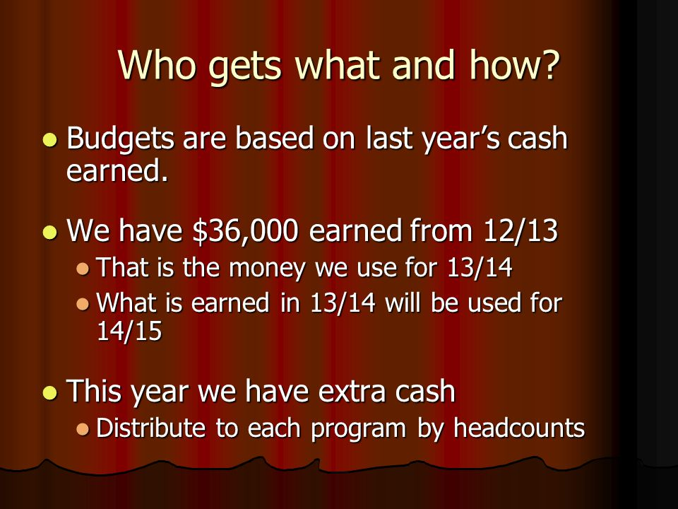 Who gets what and how. Budgets are based on last year's cash earned.