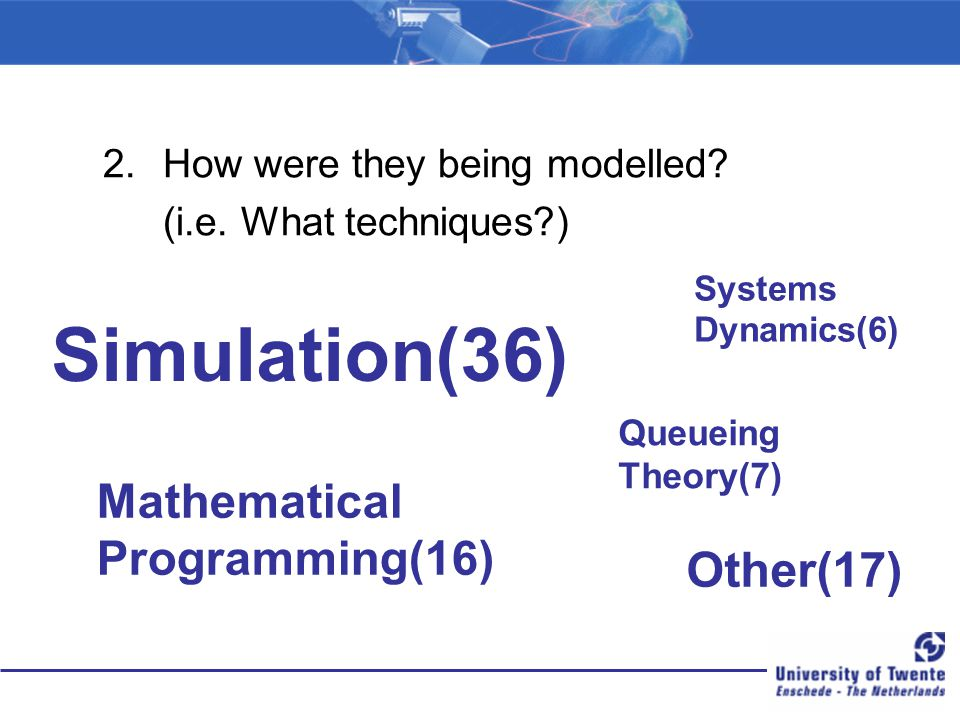 2.How were they being modelled? (i.e. What techniques?) Simulation(36) Mathematical Programming(16) Systems Dynamics(6) Queueing Theory(7) Other(17)