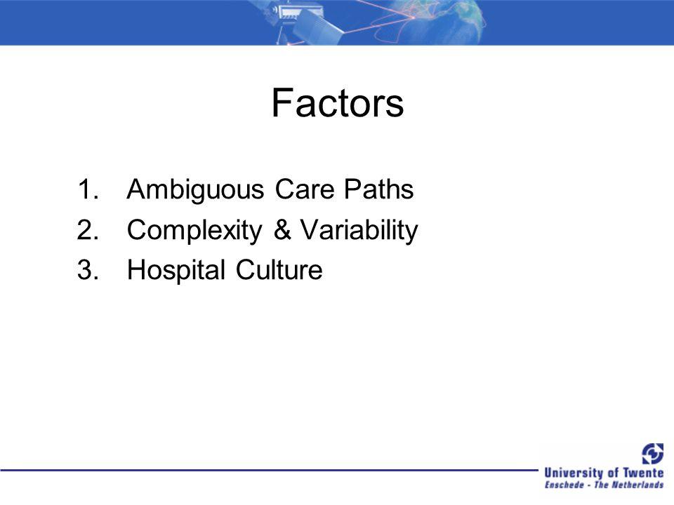 Factors 1. Ambiguous Care Paths 2. Complexity & Variability 3. Hospital Culture