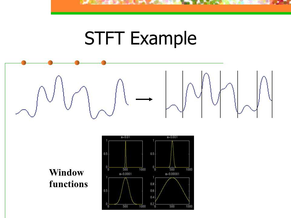 STFT Example Window functions