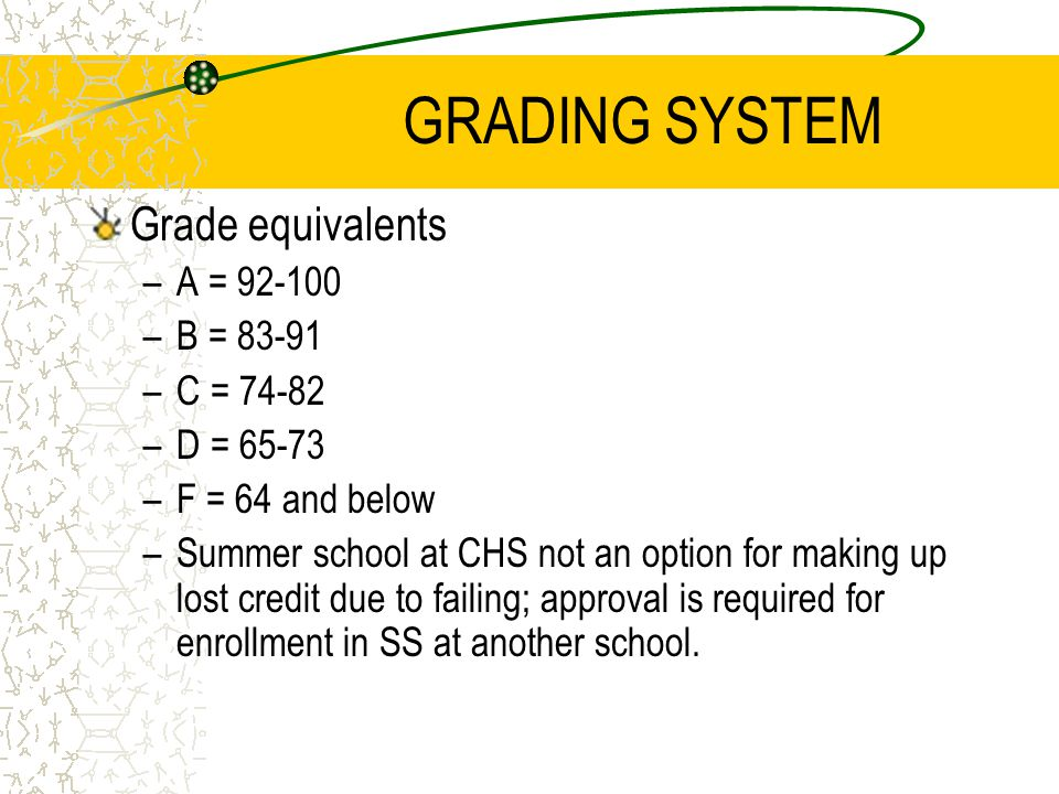 GRADING SYSTEM Grade equivalents –A = 92-100 –B = 83-91 –C = 74-82 –D = 65-73 –F = 64 and below –Summer school at CHS not an option for making up lost credit due to failing; approval is required for enrollment in SS at another school.