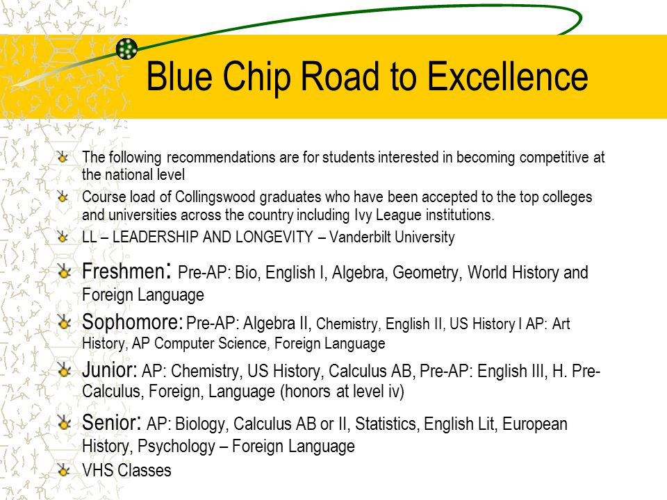 Blue Chip Road to Excellence The following recommendations are for students interested in becoming competitive at the national level Course load of Collingswood graduates who have been accepted to the top colleges and universities across the country including Ivy League institutions.