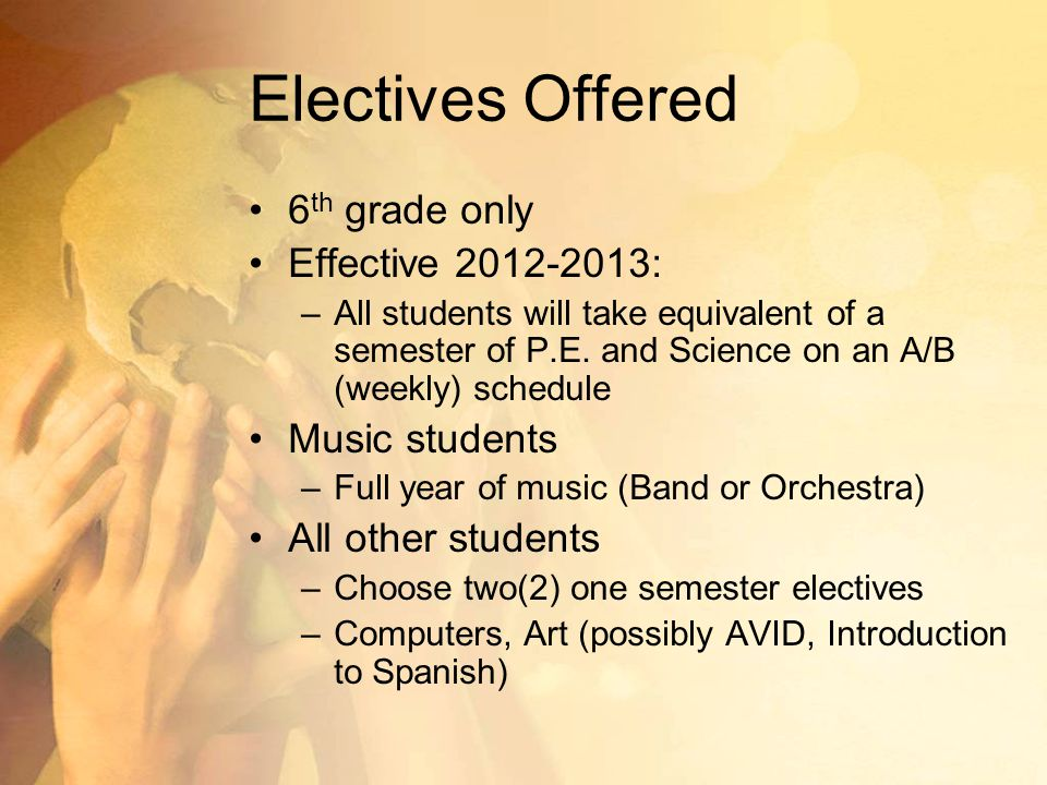 Electives Offered 7 th and 8 th grade –Intermediate Art –AVID (Advancement via Individual Determination) –Music (Band or Orchestra) –French –Intermediate Computers –Journalism –Spanish –Spanish for Spanish Speakers –Yearbook