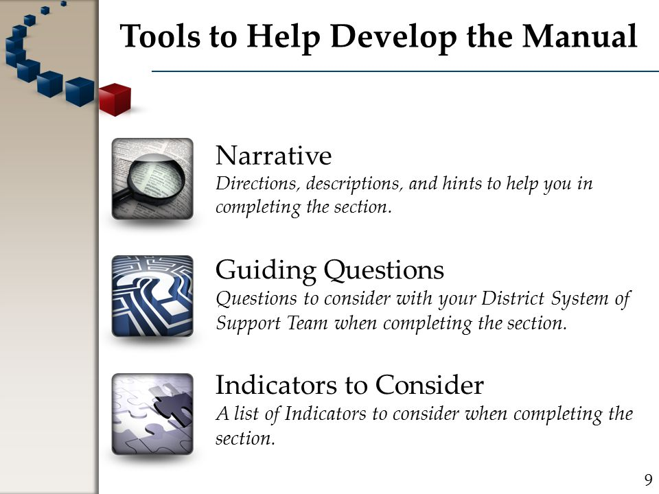 Tools to Help Develop the Manual Narrative Directions, descriptions, and hints to help you in completing the section. Guiding Questions Questions to c
