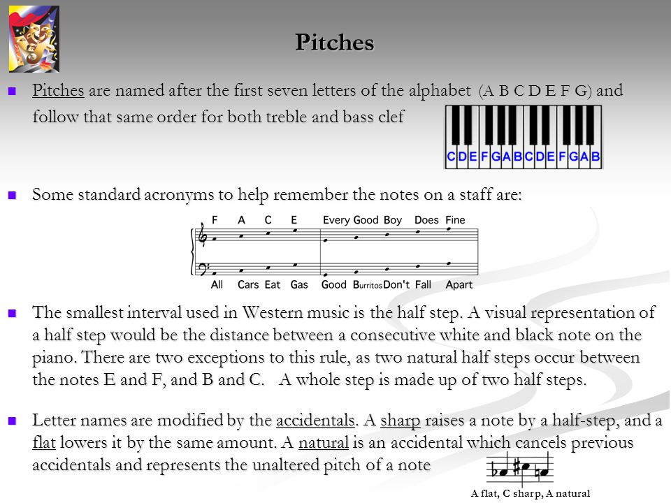Pitches Pitches are named after the first seven letters of the alphabet (A B C D E F G) and follow that same order for both treble and bass clef Pitches are named after the first seven letters of the alphabet (A B C D E F G) and follow that same order for both treble and bass clef Some standard acronyms to help remember the notes on a staff are: Some standard acronyms to help remember the notes on a staff are: The smallest interval used in Western music is the half step.
