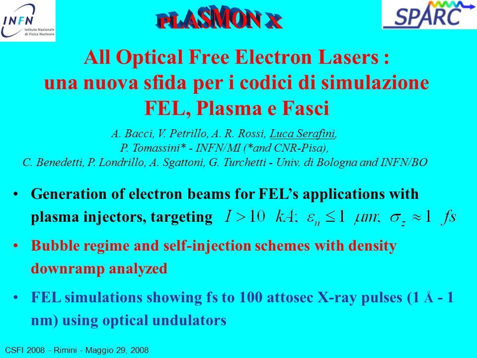 CSFI 2008 - Rimini - Maggio 29, 2008 All Optical Free Electron Lasers : una nuova sfida per i codici di simulazione FEL, Plasma e Fasci A.