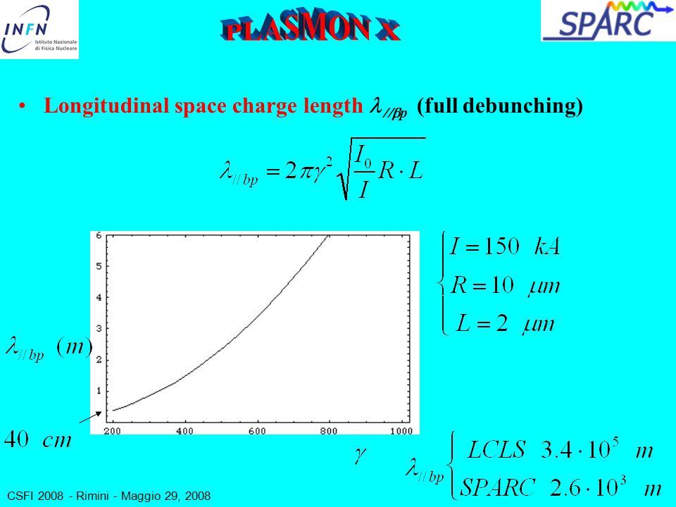 CSFI 2008 - Rimini - Maggio 29, 2008 Longitudinal space charge length  p (full debunching)