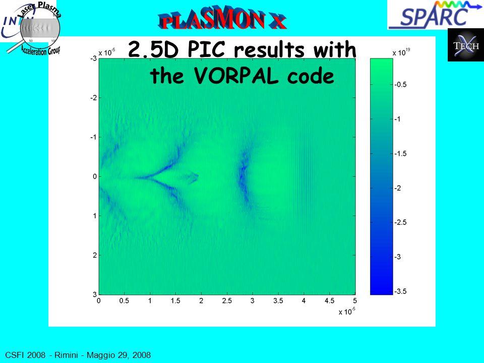 CSFI 2008 - Rimini - Maggio 29, 2008 2.5D PIC results with the VORPAL code