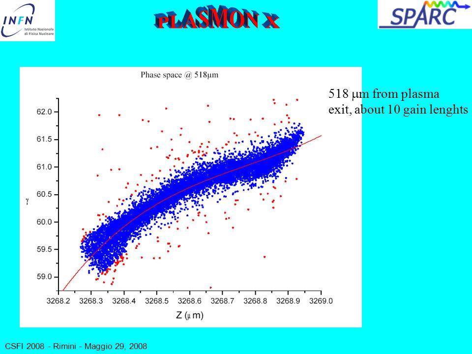 CSFI 2008 - Rimini - Maggio 29, 2008 518  m from plasma exit, about 10 gain lenghts