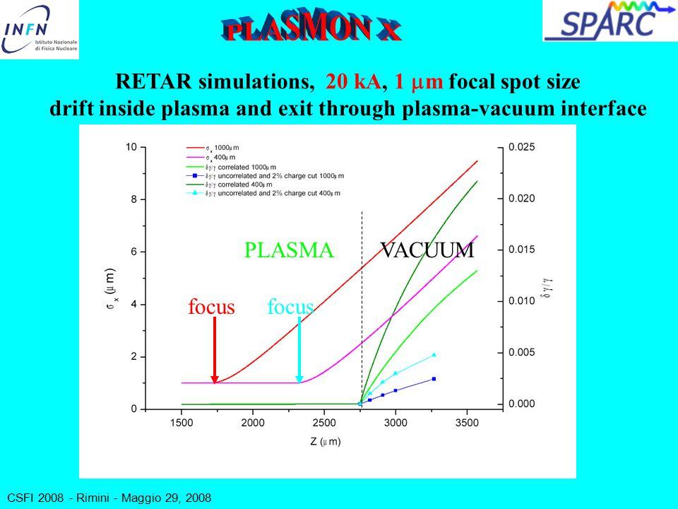CSFI 2008 - Rimini - Maggio 29, 2008 RETAR simulations, 20 kA, 1  m focal spot size drift inside plasma and exit through plasma-vacuum interface focus PLASMAVACUUM