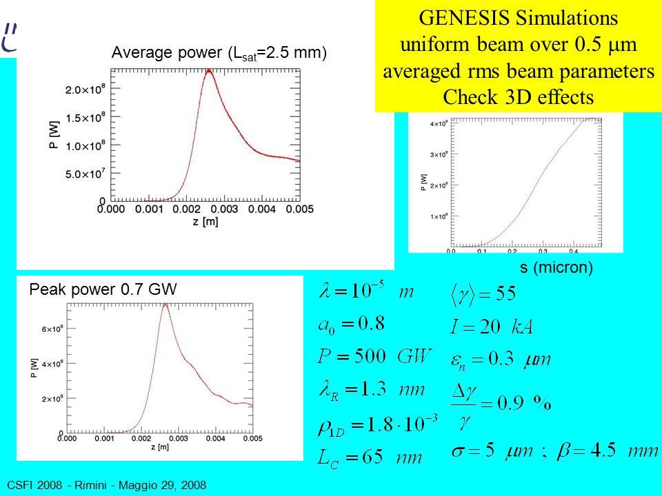 CSFI 2008 - Rimini - Maggio 29, 2008 Average power (L sat =2.5 mm) Peak power 0.7 GW s (micron) GENESIS Simulations uniform beam over 0.5  m averaged rms beam parameters Check 3D effects