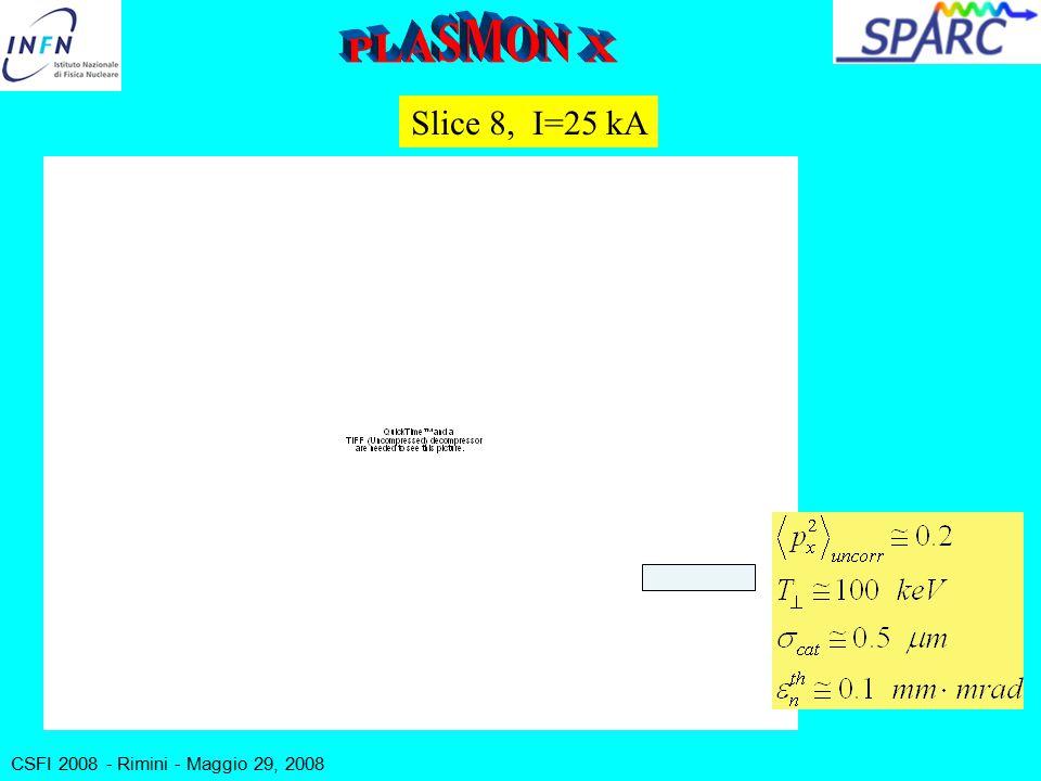 Slice 8, I=25 kA