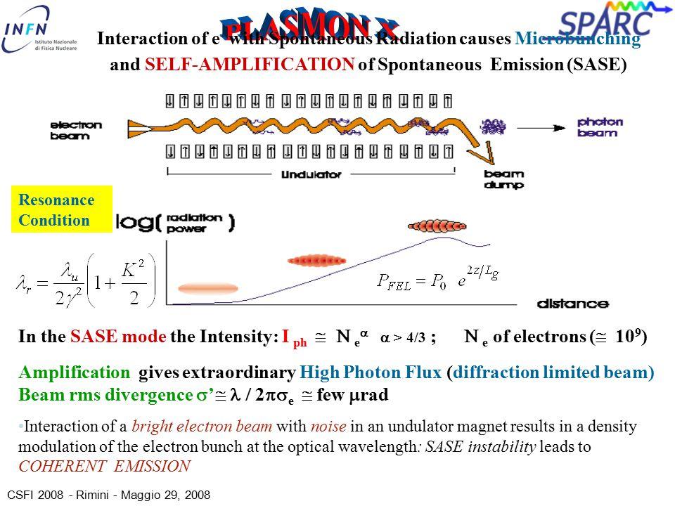 CSFI 2008 - Rimini - Maggio 29, 2008  n [  m] 10 13 10 14 10 15 10 16 10 17 I [kA] 10 18 AOFEL SPARX SPARC SPARX 1 pC The Brightness Chart [A/(m.