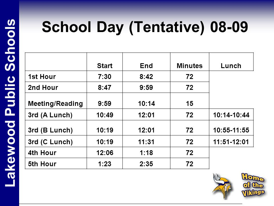School Day (Tentative) 08-09 Lakewood Public Schools StartEndMinutesLunch 1st Hour7:308:4272 2nd Hour8:479:5972 Meeting/Reading9:5910:1415 3rd (A Lunch)10:4912:017210:14-10:44 3rd (B Lunch)10:1912:017210:55-11:55 3rd (C Lunch)10:1911:317211:51-12:01 4th Hour12:061:1872 5th Hour1:232:3572