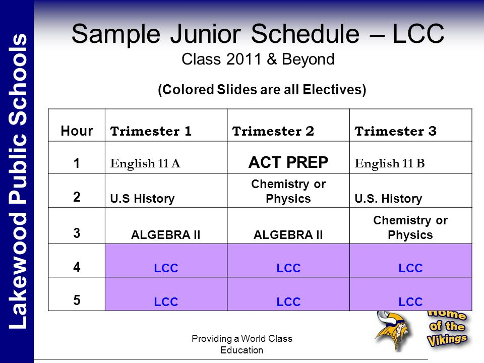Providing a World Class Education Sample Junior Schedule – LCC Class 2011 & Beyond (Colored Slides are all Electives) Lakewood Public Schools Hour Trimester 1Trimester 2Trimester 3 1 English 11 A ACT PREP English 11 B 2 U.S History Chemistry or PhysicsU.S.