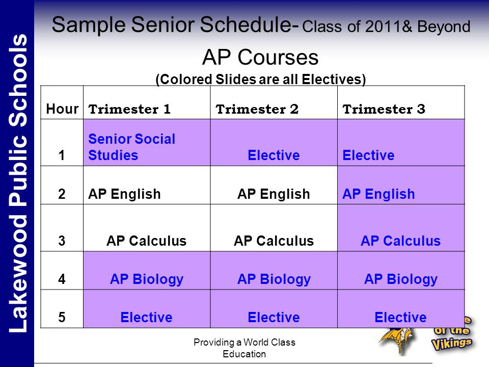 Providing a World Class Education Sample Senior Schedule- Class of 2011& Beyond AP Courses (Colored Slides are all Electives) Lakewood Public Schools Hour Trimester 1Trimester 2Trimester 3 1 Senior Social StudiesElective 2AP English 3AP Calculus 4AP Biology 5Elective