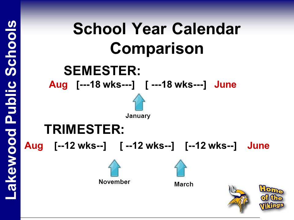 School Year Calendar Comparison Lakewood Public Schools SEMESTER: Aug [---18 wks---] [ ---18 wks---] June January TRIMESTER: Aug [--12 wks--] [ --12 wks--] [--12 wks--] June November March