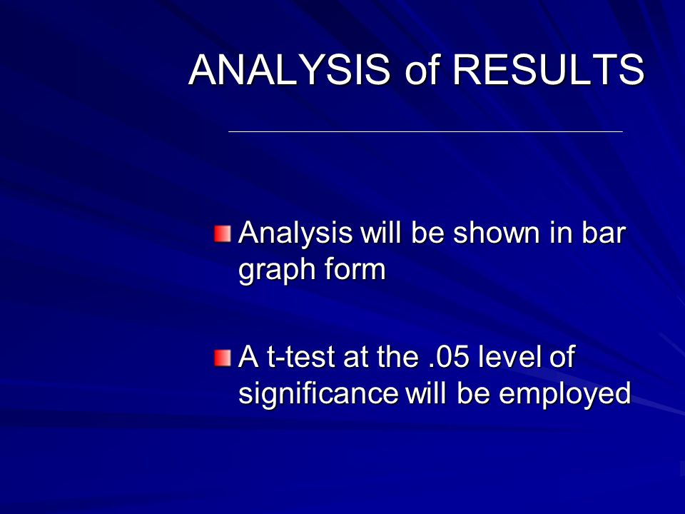 MEASUREMENT of OUTCOMES Four types of quantitative evaluations Pre and post implementation spelling tests scores Pre and post implementation journal assignments scores Oral recitation of generalized rules scores Comparison of study group to control group both pre and post implementation