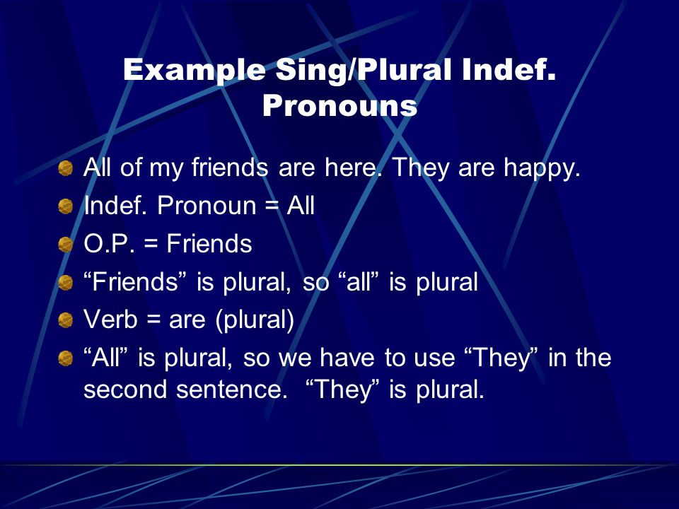 """Example Sing/Plural Indef. Pronouns All of my friends are here. They are happy. Indef. Pronoun = All O.P. = Friends """"Friends"""" is plural, so """"all"""" is p"""
