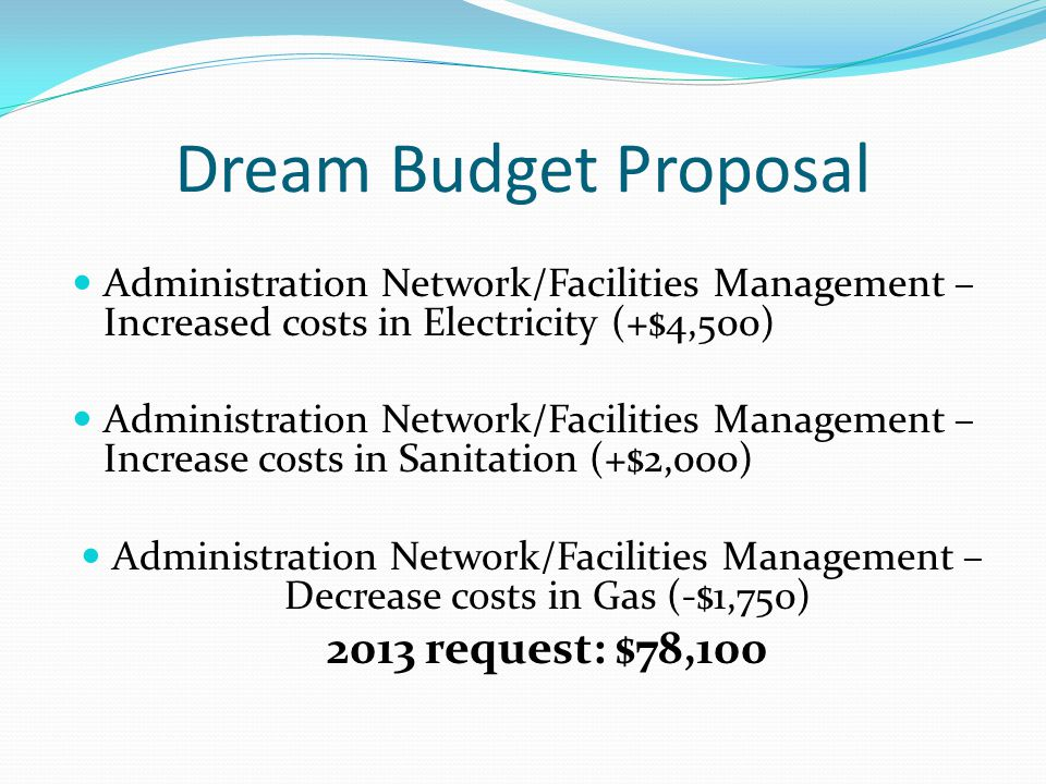 Dream Budget Proposal Administration Network/Facilities Management – Increased costs in Electricity (+$4,500) Administration Network/Facilities Management – Increase costs in Sanitation (+$2,000) Administration Network/Facilities Management – Decrease costs in Gas (-$1,750) 2013 request: $78,100