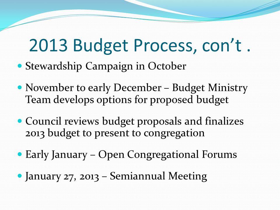 2013 Budget Process, con't.