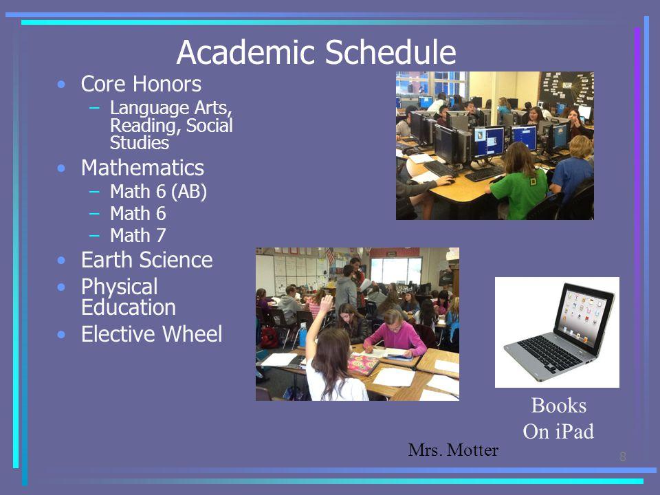Academic Schedule Core Honors –Language Arts, Reading, Social Studies Mathematics –Math 6 (AB) –Math 6 –Math 7 Earth Science Physical Education Electi